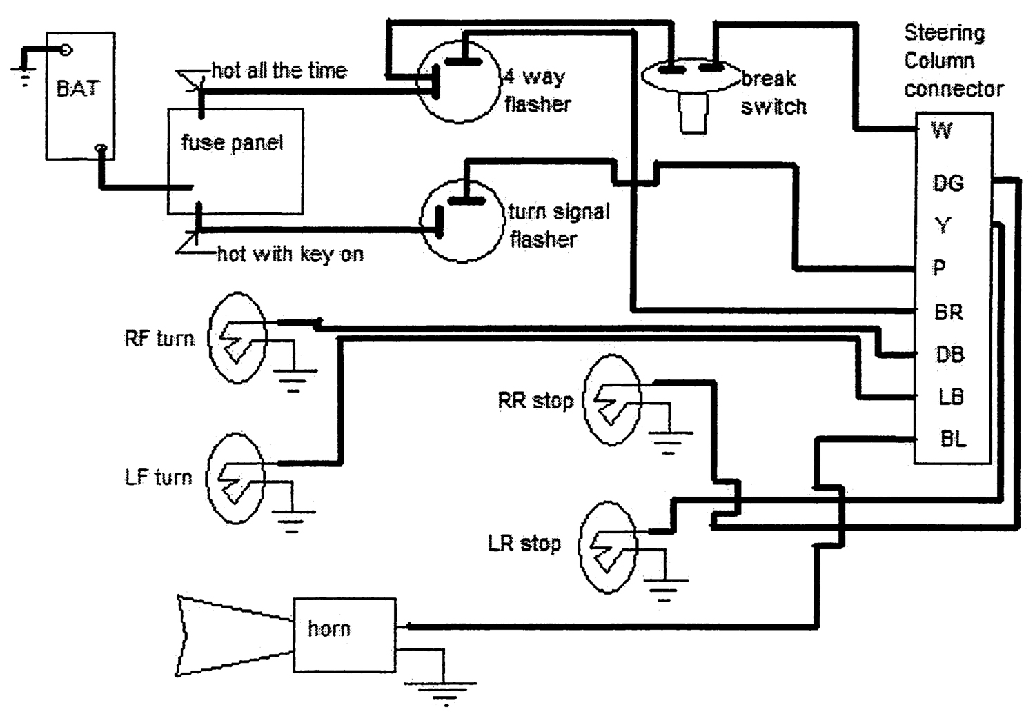 Basic Turn Signal Wiring Diagram - wiring diagram on the net on